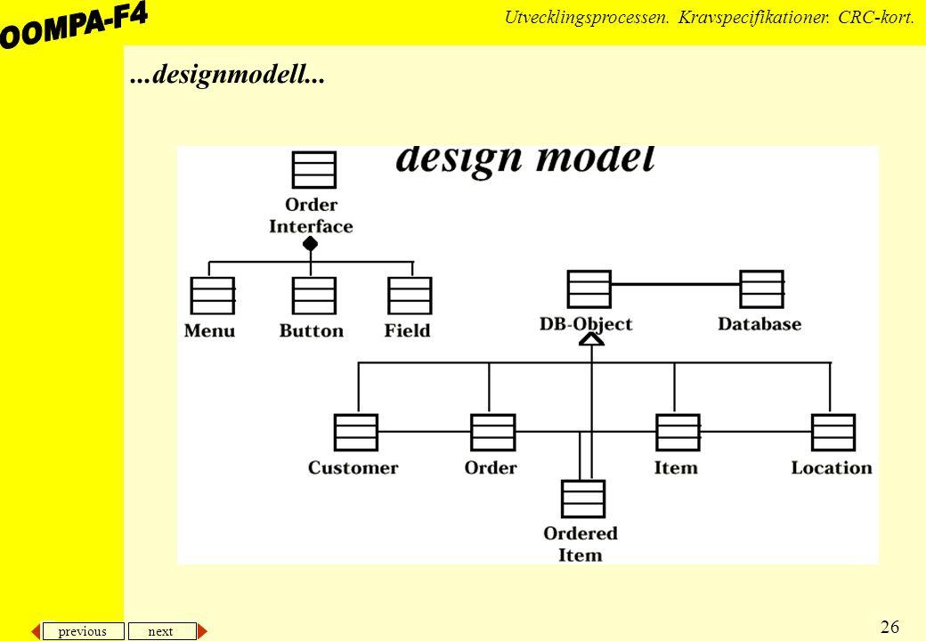 ...designmodell...