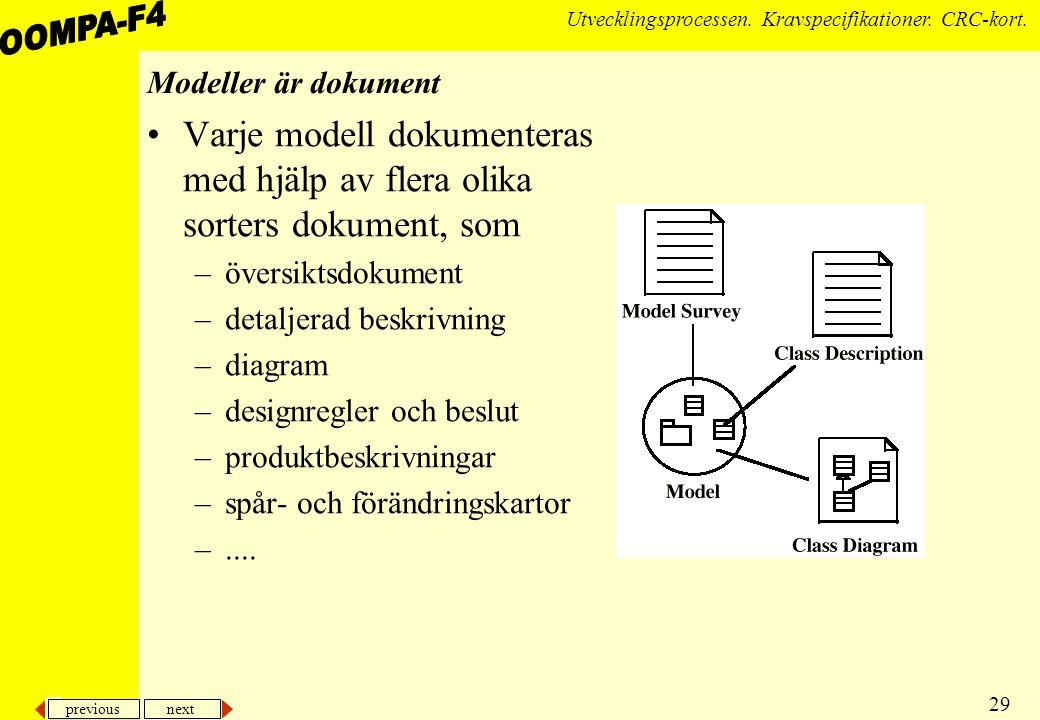 Modeller är dokument Varje modell dokumenteras med hjälp av flera olika sorters dokument, som. översiktsdokument.