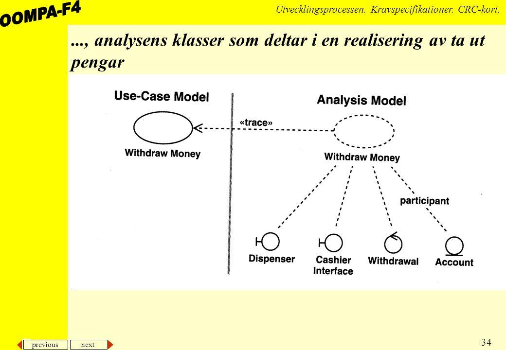 ..., analysens klasser som deltar i en realisering av ta ut pengar