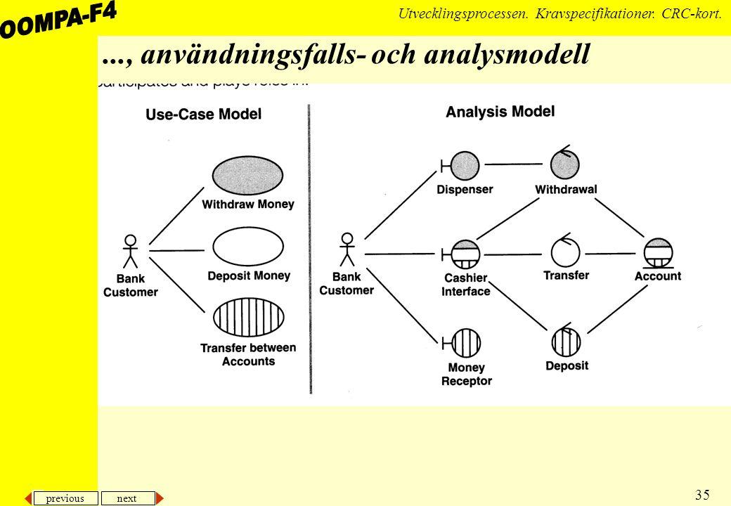 ..., användningsfalls- och analysmodell