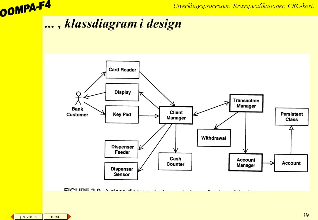 ... , klassdiagram i design