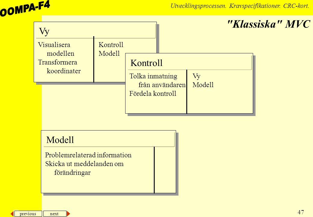 Klassiska MVC Vy Kontroll Modell Visualisera modellen