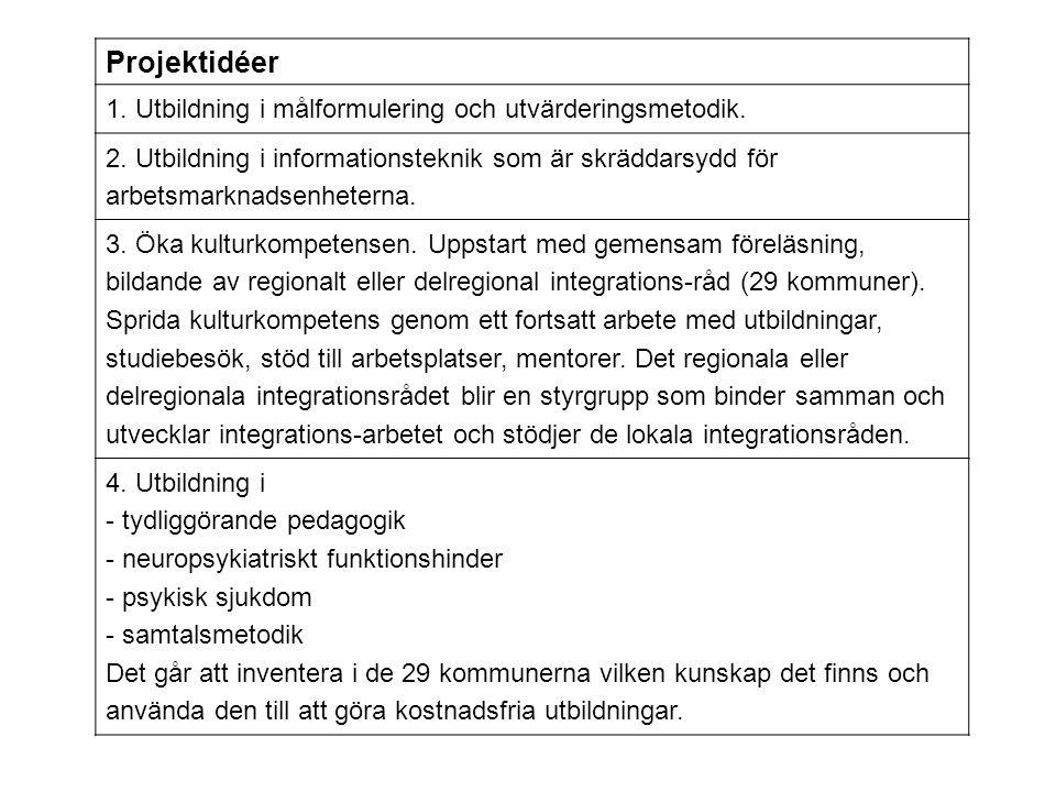 Projektidéer 1. Utbildning i målformulering och utvärderingsmetodik.