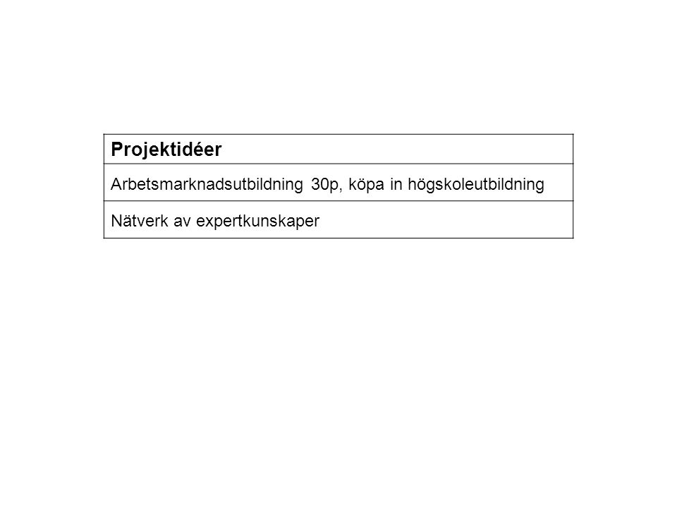 Projektidéer Arbetsmarknadsutbildning 30p, köpa in högskoleutbildning