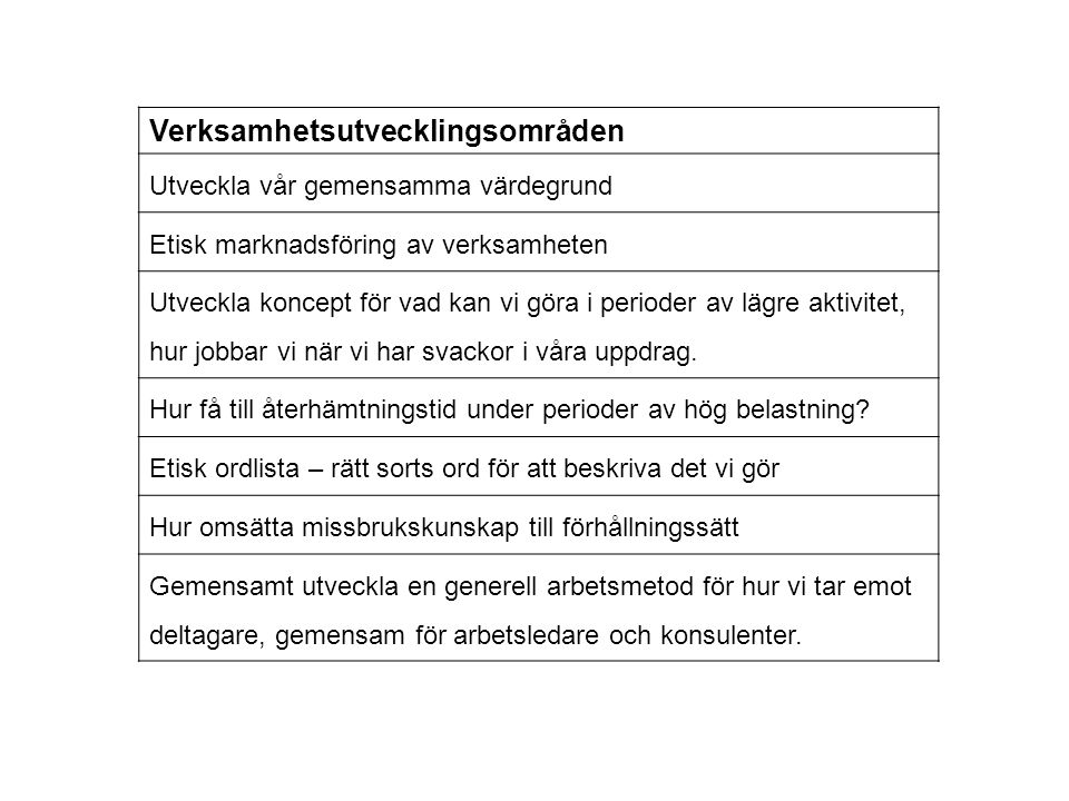 Kompetensutvecklingsplan 1 formulera m l och delm l som Heating options for small homes