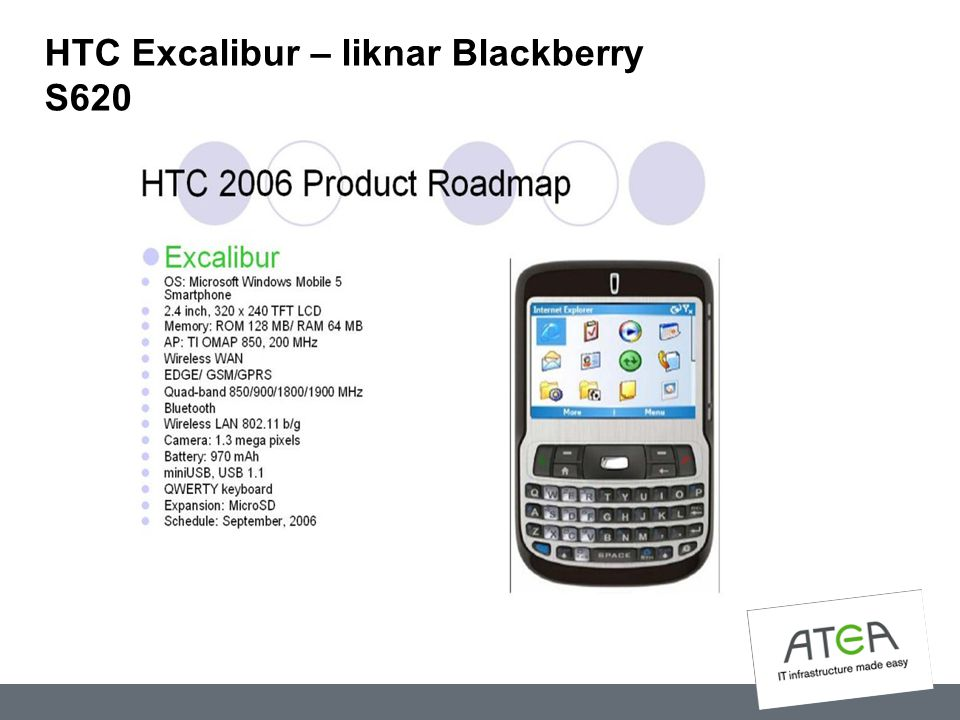 HTC Excalibur – liknar Blackberry S620