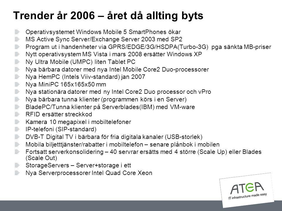 Trender år 2006 – året då allting byts
