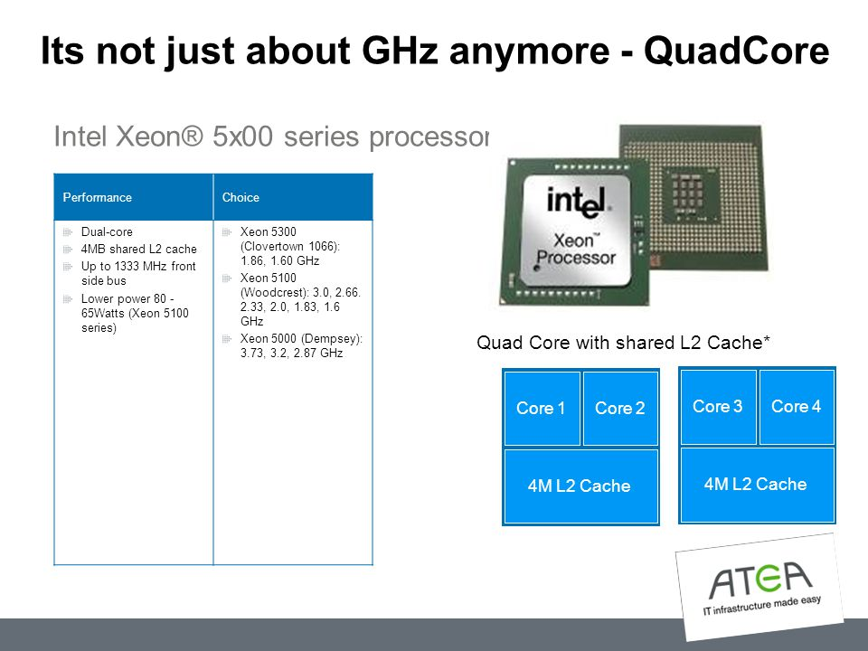 Its not just about GHz anymore - QuadCore