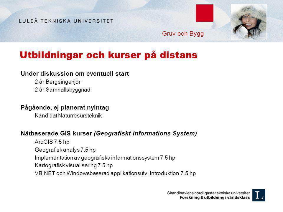 Utbildningar och kurser på distans