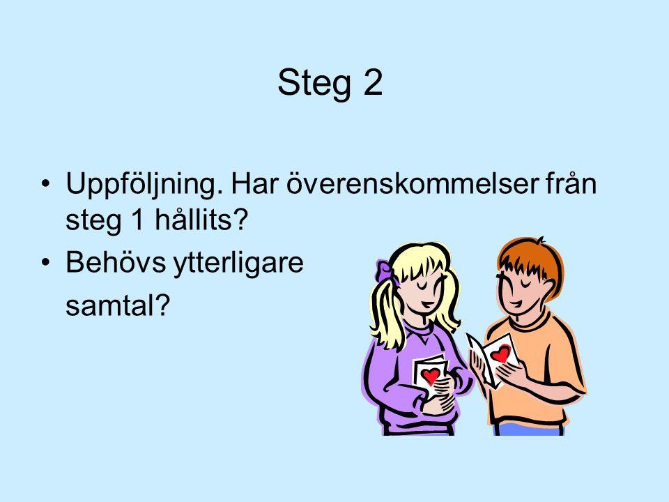 Steg 2 Uppföljning. Har överenskommelser från steg 1 hållits