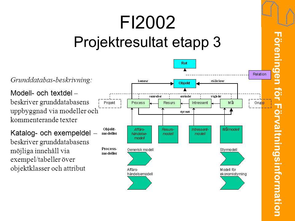 FI2002 Projektresultat etapp 3