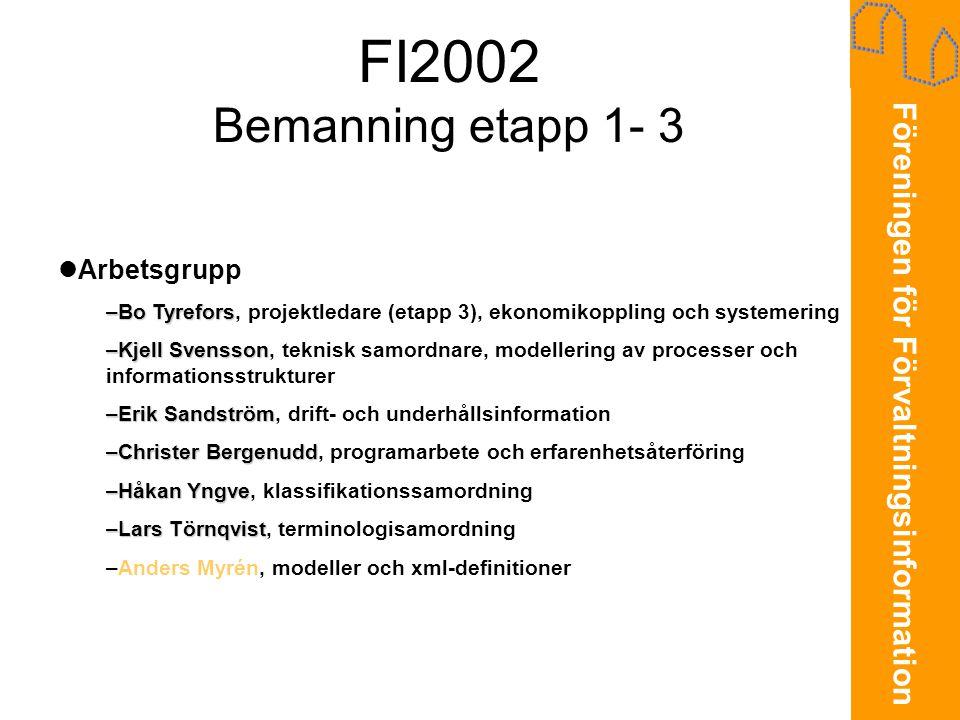 FI2002 Bemanning etapp 1- 3 Arbetsgrupp