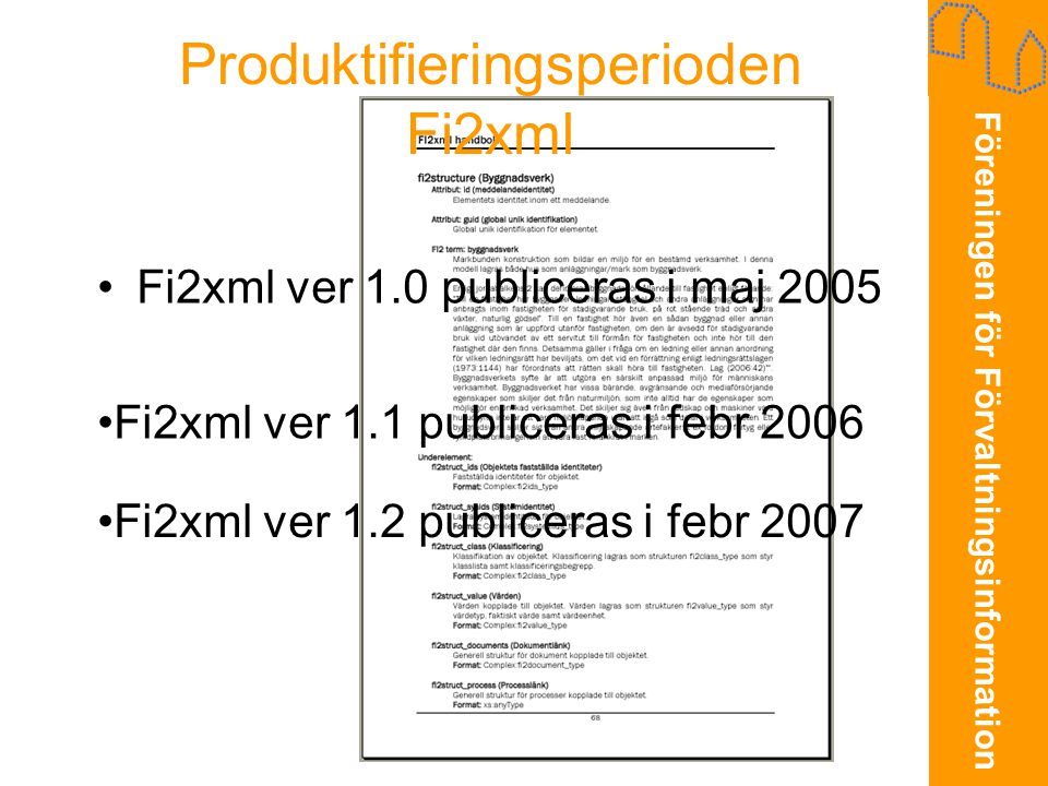 Produktifieringsperioden Fi2xml