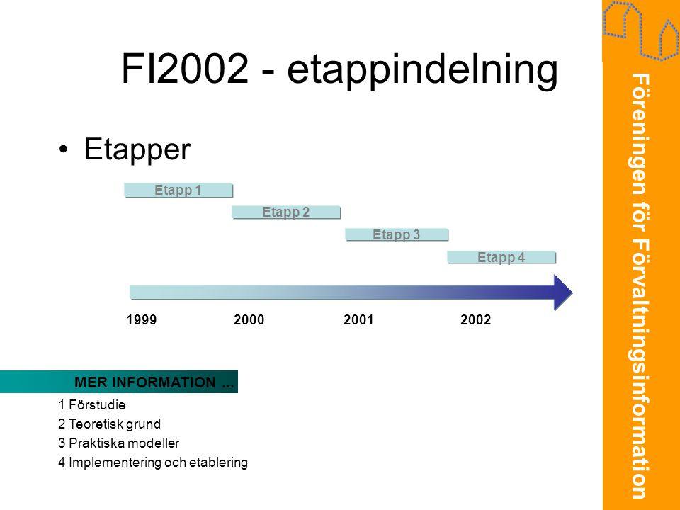 FI2002 - etappindelning Etapper MER INFORMATION ... Etapp 1 Etapp 2