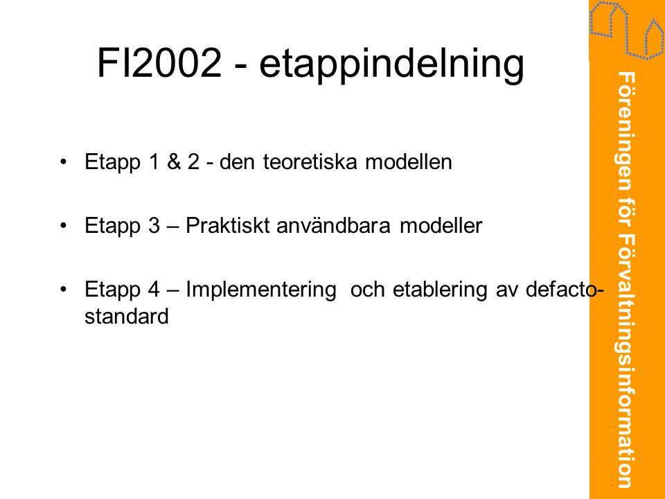 FI2002 - etappindelning Etapp 1 & 2 - den teoretiska modellen