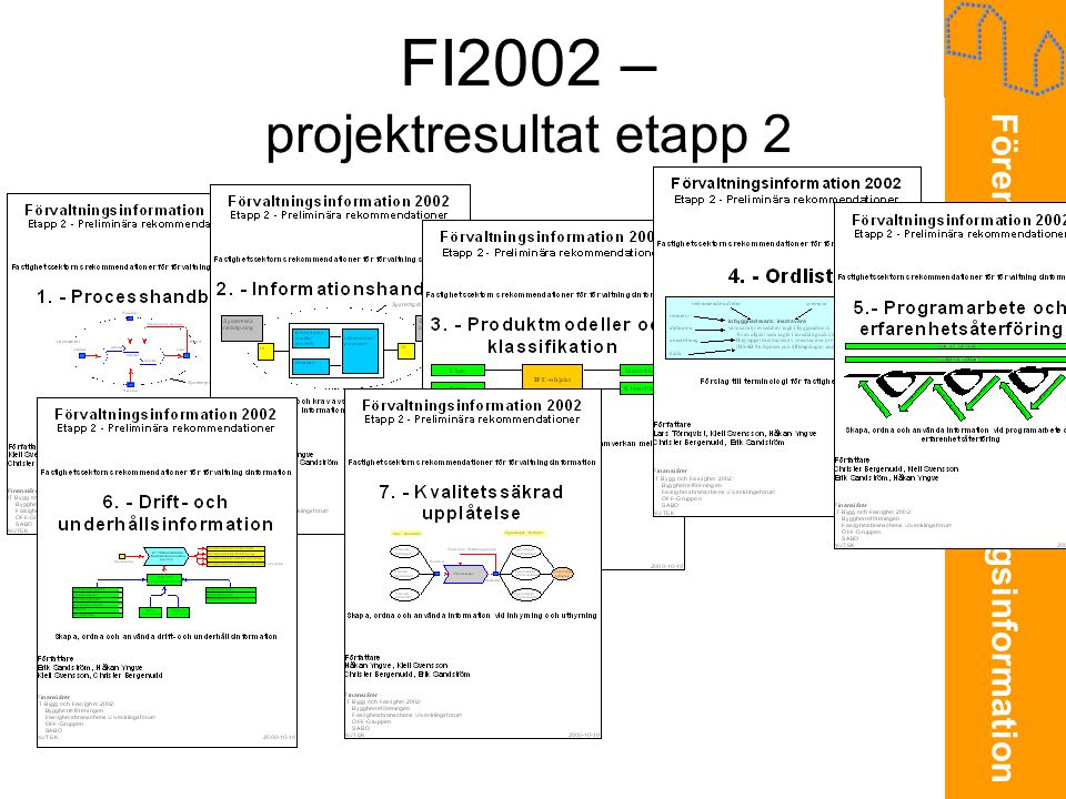 FI2002 – projektresultat etapp 2