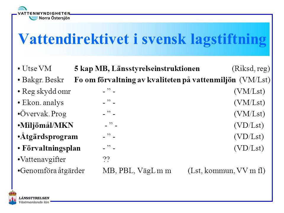 Vattendirektivet i svensk lagstiftning