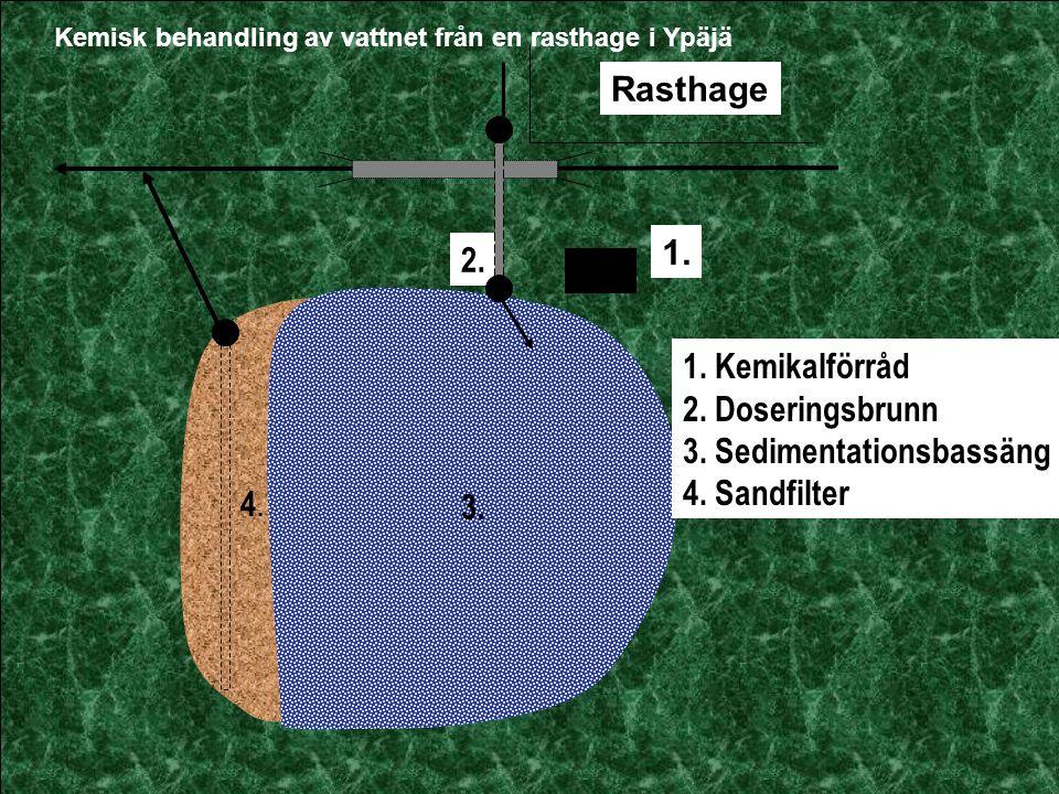 3. Sedimentationsbassäng 4. Sandfilter