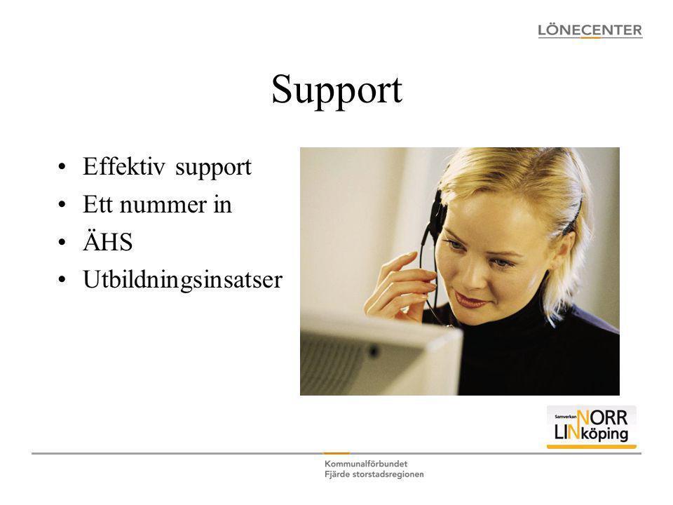Support Effektiv support Ett nummer in ÄHS Utbildningsinsatser