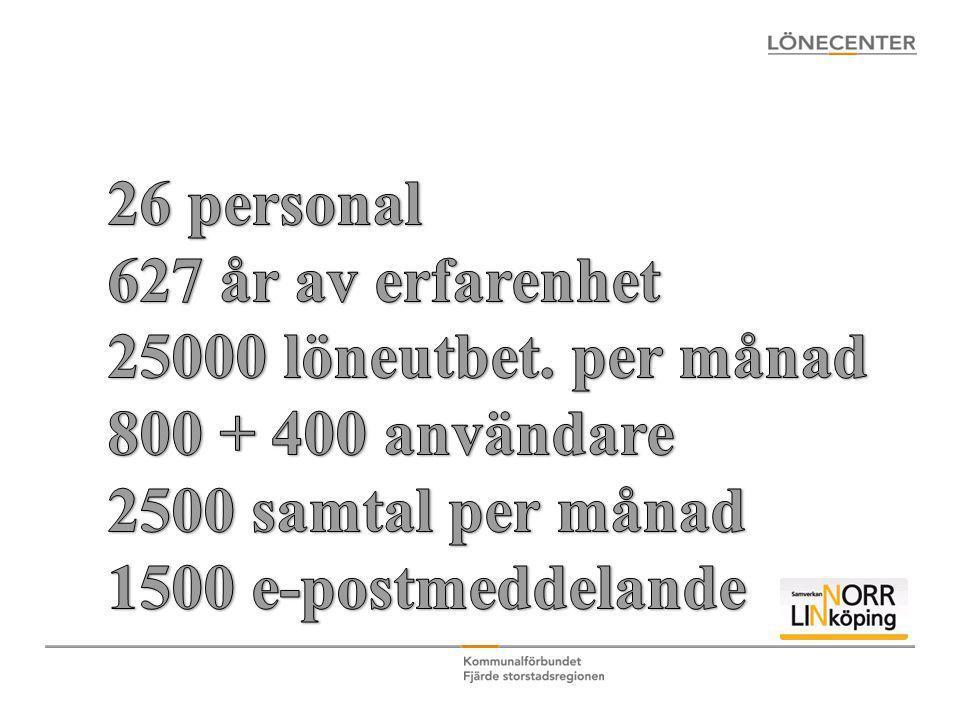 26 personal 627 år av erfarenhet 25000 löneutbet. per månad
