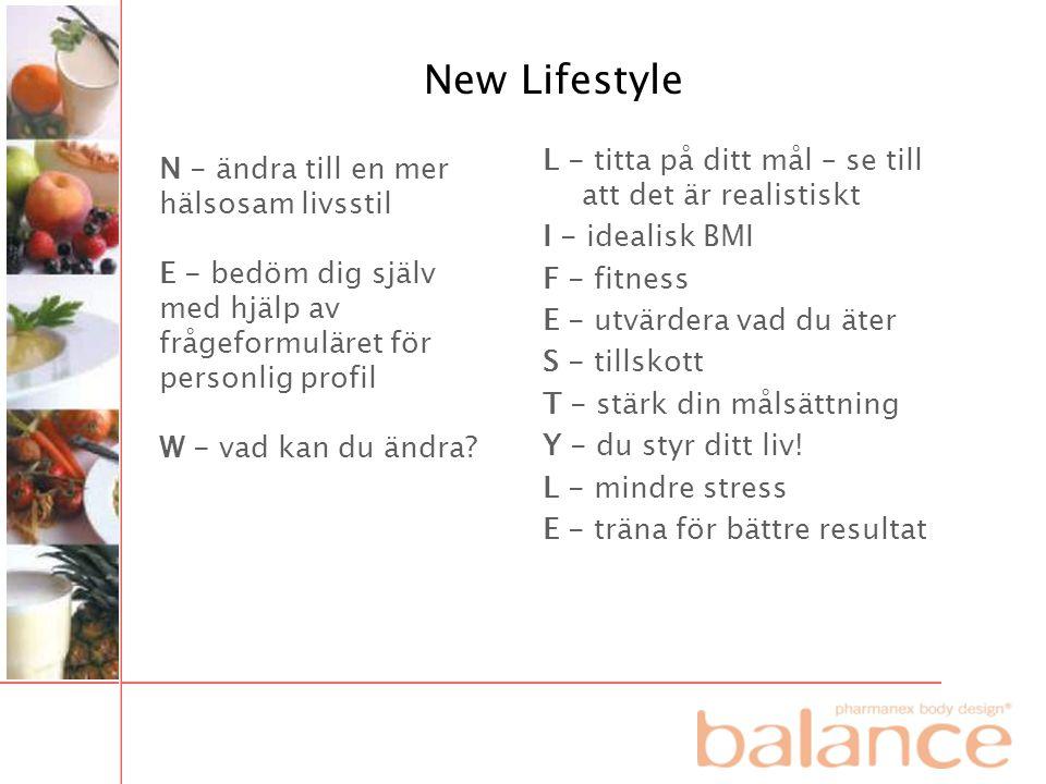 New Lifestyle L - titta på ditt mål – se till att det är realistiskt