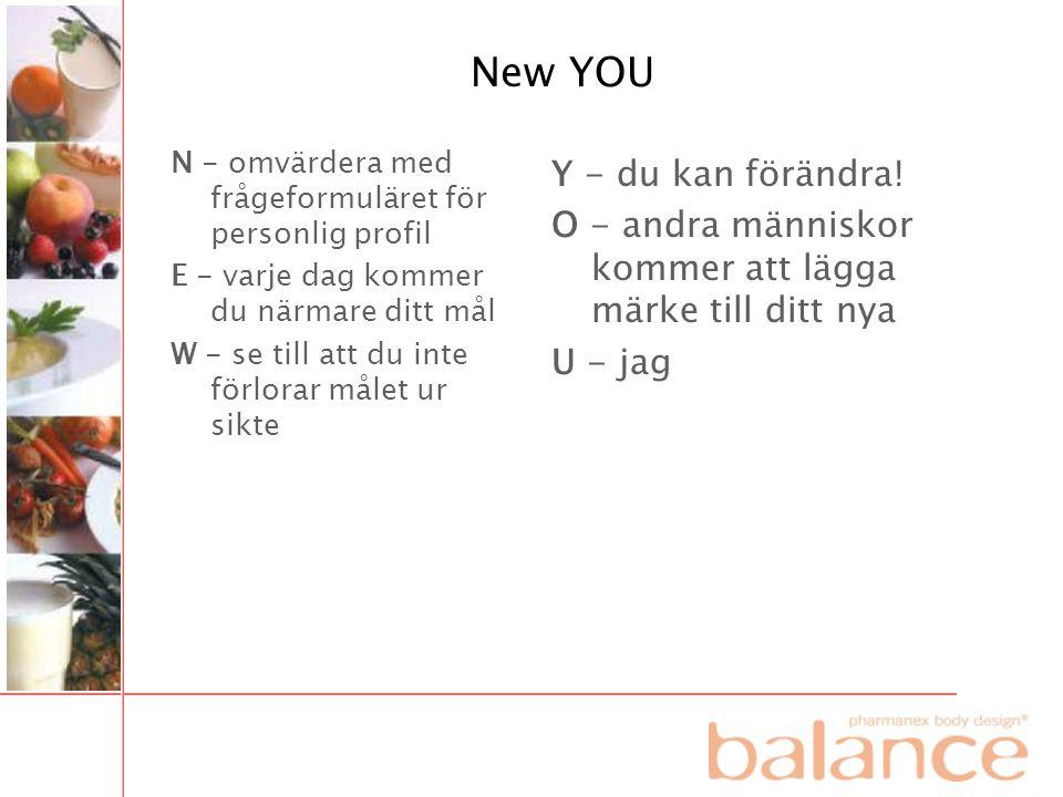 New YOU Y - du kan förändra!