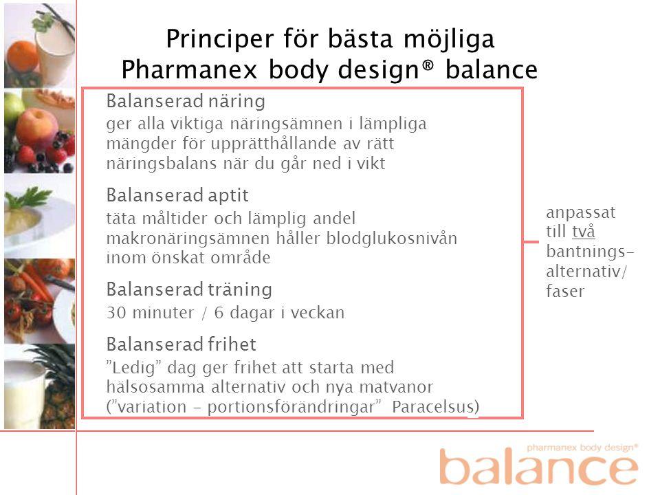 Principer för bästa möjliga Pharmanex body design® balance
