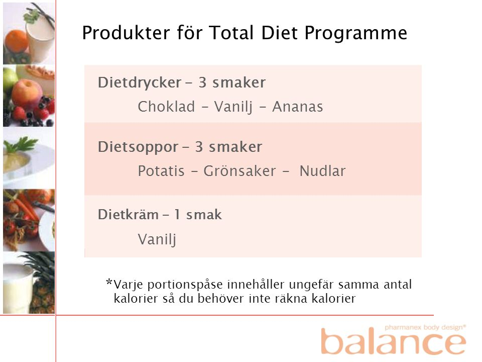 Produkter för Total Diet Programme