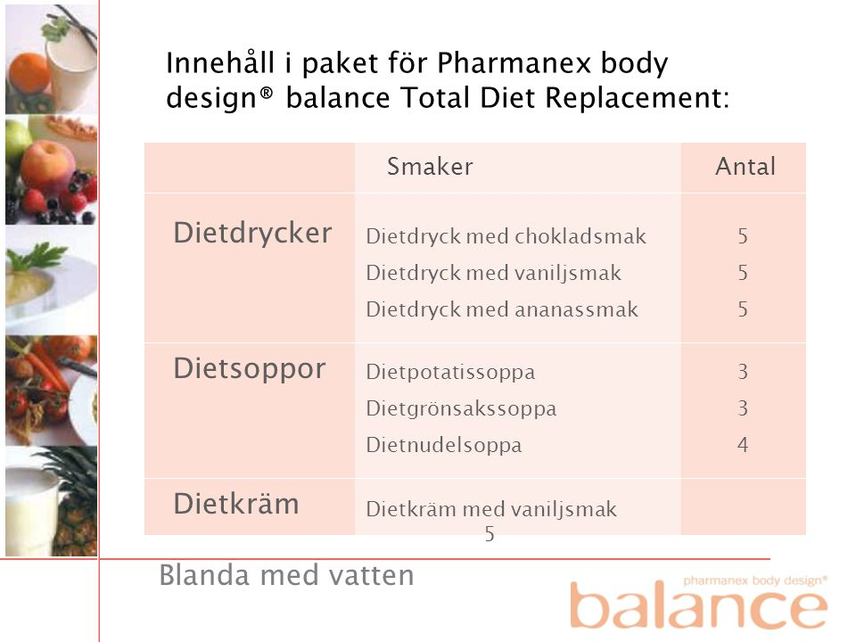 Innehåll i paket för Pharmanex body design® balance Total Diet Replacement: