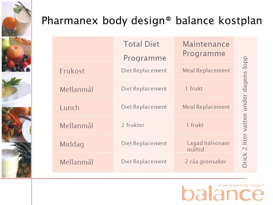 Pharmanex body design® balance kostplan