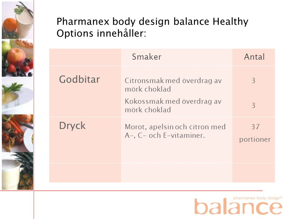Pharmanex body design balance Healthy Options innehåller: