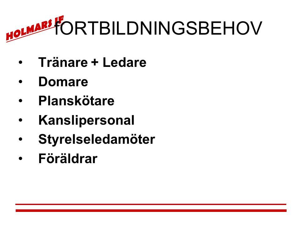 fORTBILDNINGSBEHOV Tränare + Ledare Domare Planskötare Kanslipersonal