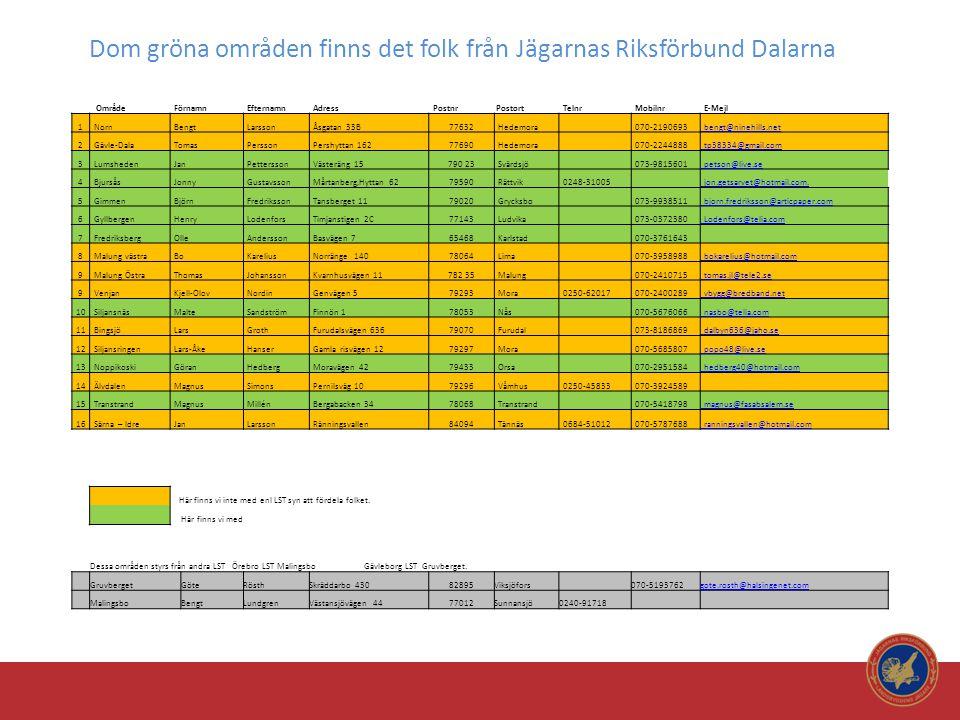 Dom gröna områden finns det folk från Jägarnas Riksförbund Dalarna