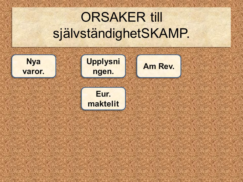 ORSAKER till självständighetSKAMP.