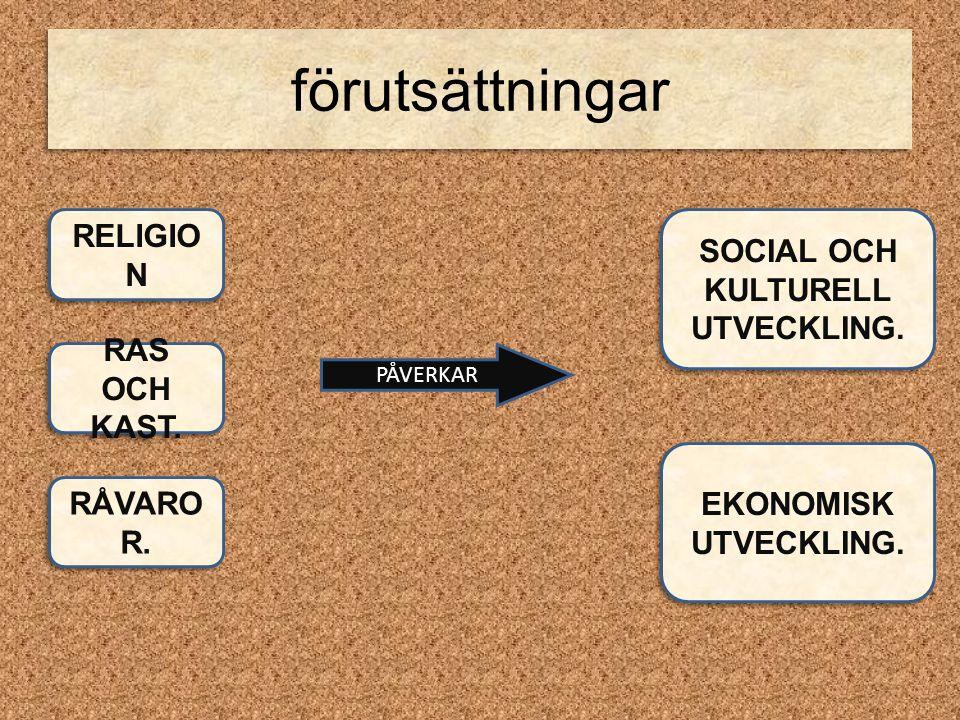 SOCIAL OCH KULTURELL UTVECKLING.