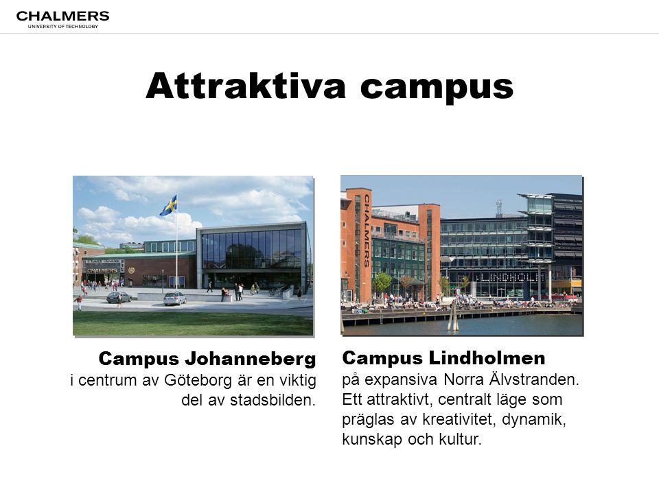 Attraktiva campus Campus Johanneberg Campus Lindholmen