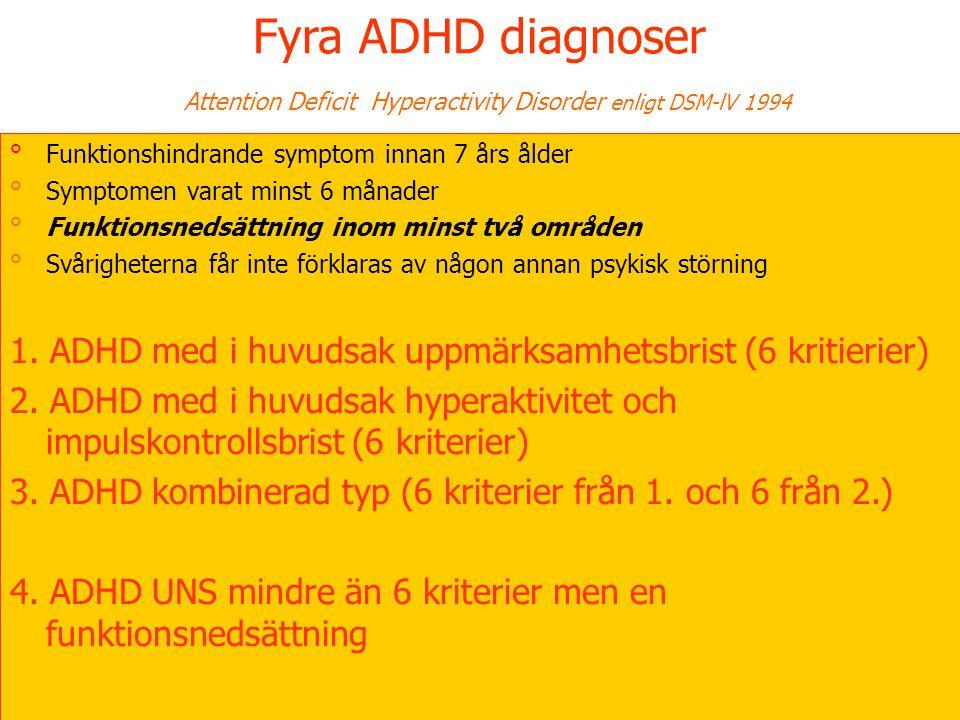 Fyra ADHD diagnoser Attention Deficit Hyperactivity Disorder enligt DSM-lV 1994