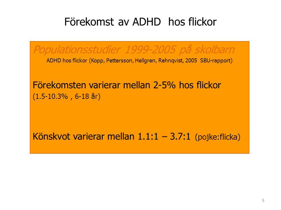 Förekomst av ADHD hos flickor