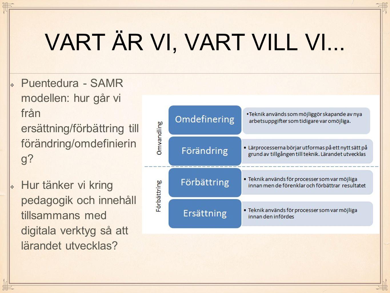 VART ÄR VI, VART VILL VI... Puentedura - SAMR modellen: hur går vi från ersättning/förbättring till förändring/omdefinierin g