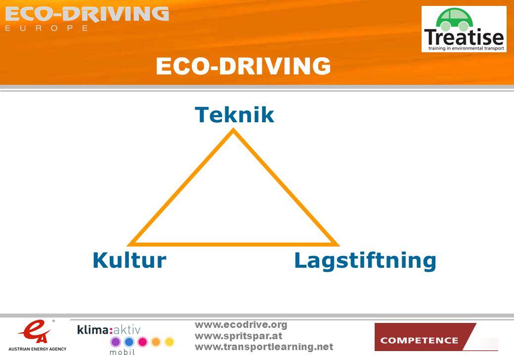 ECO-DRIVING Teknik Kultur Lagstiftning