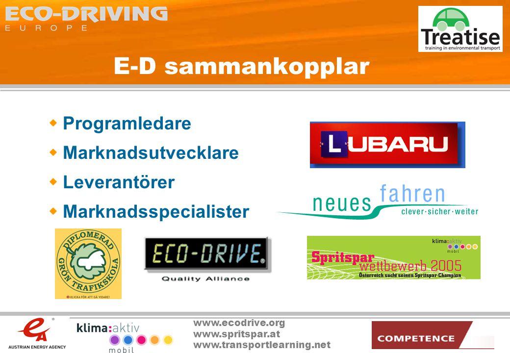 E-D sammankopplar Programledare Marknadsutvecklare Leverantörer
