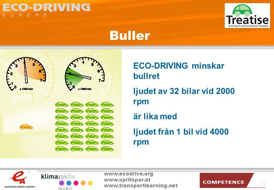Buller ECO-DRIVING minskar bullret ljudet av 32 bilar vid 2000 rpm