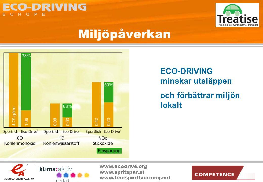 Miljöpåverkan ECO-DRIVING minskar utsläppen