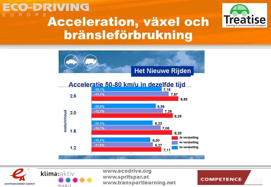 Acceleration, växel och bränsleförbrukning