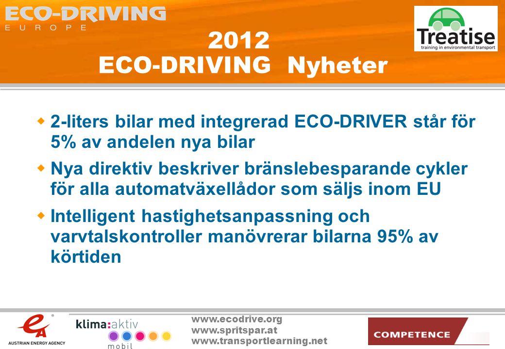 2012 ECO-DRIVING Nyheter 2-liters bilar med integrerad ECO-DRIVER står för 5% av andelen nya bilar.