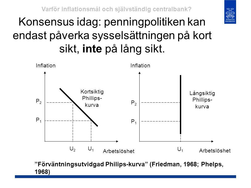 Varför inflationsmål och självständig centralbank