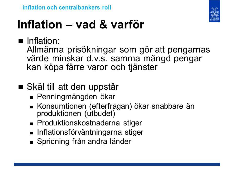 Inflation – vad & varför