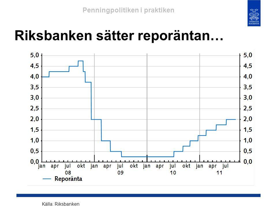 Riksbanken sätter reporäntan…