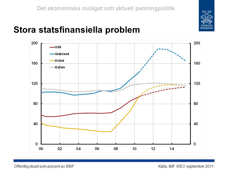 Stora statsfinansiella problem