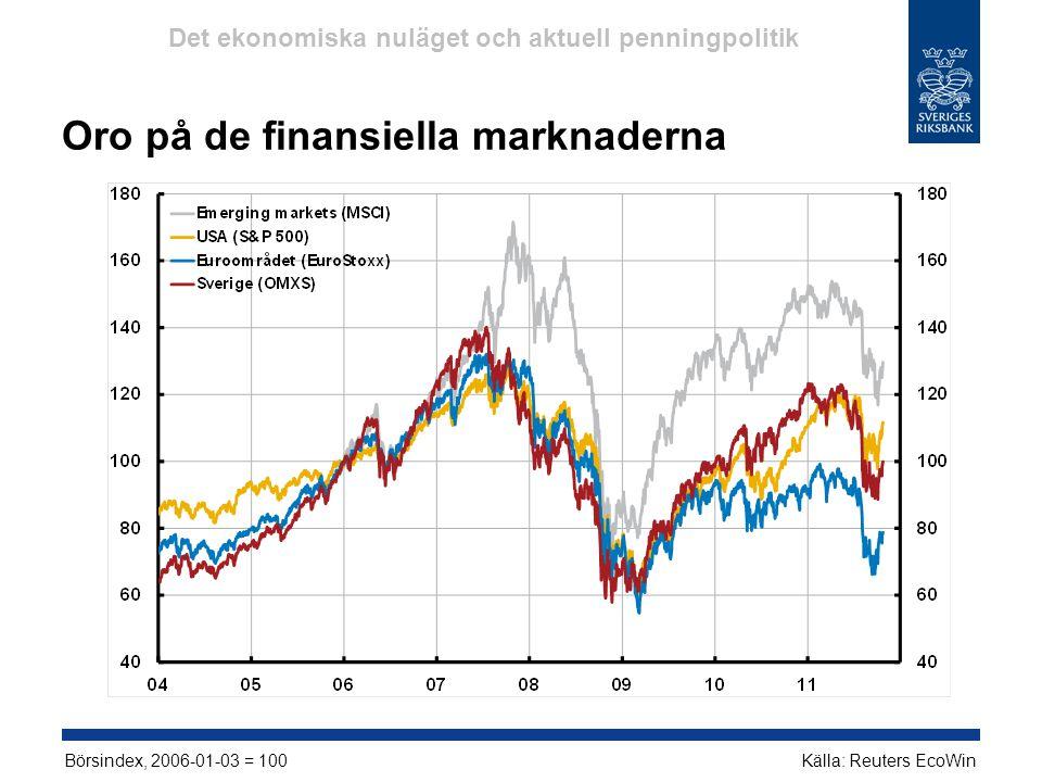 Oro på de finansiella marknaderna